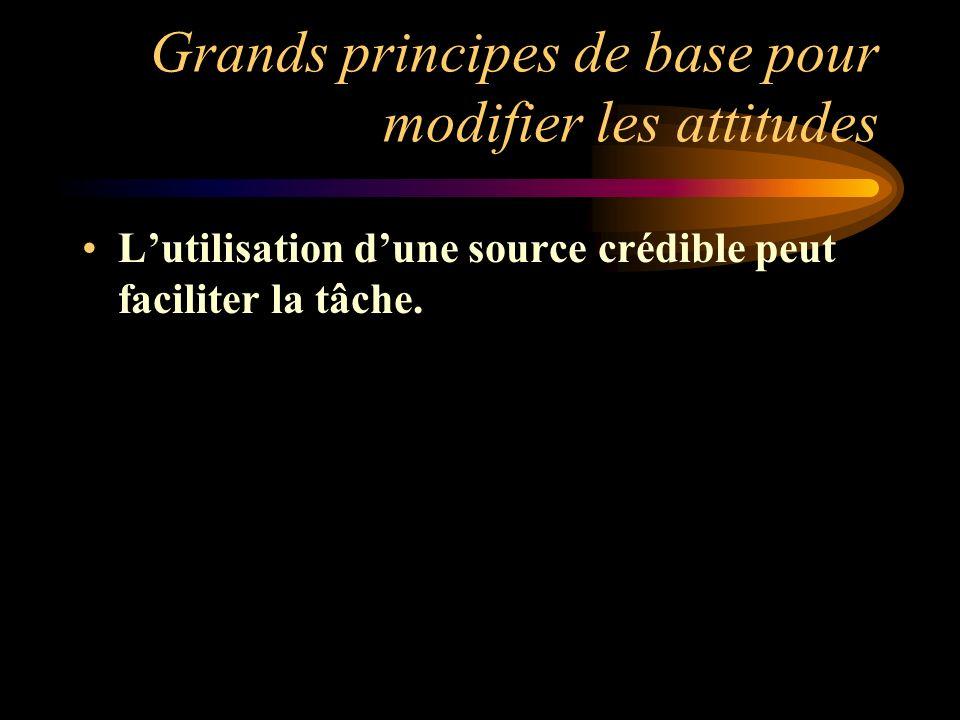 Grands principes de base pour modifier les attitudes