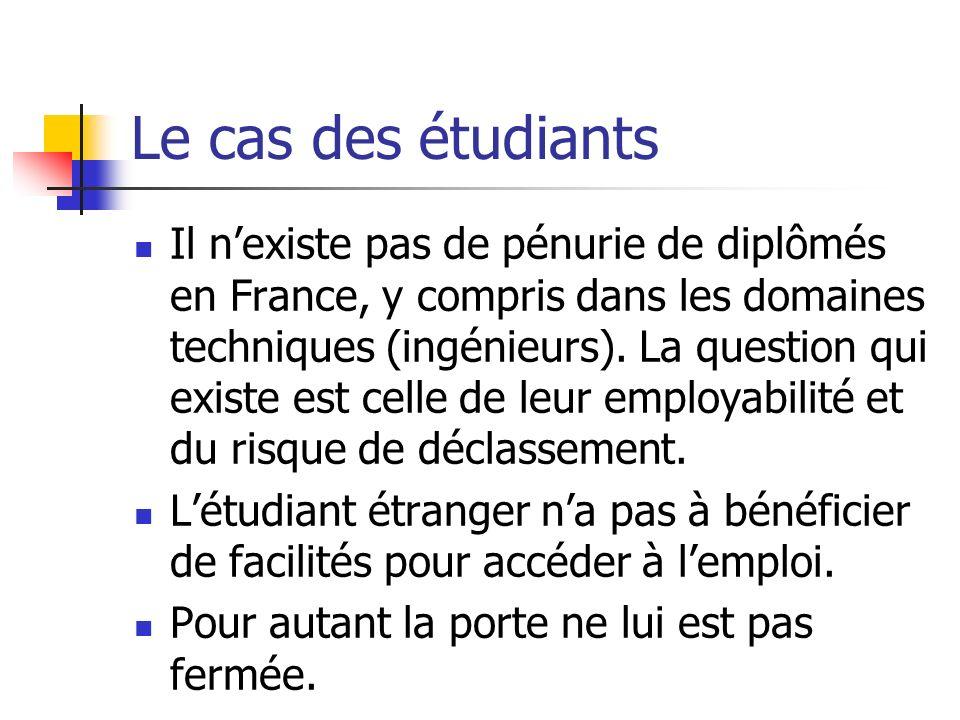 Le cas des étudiants