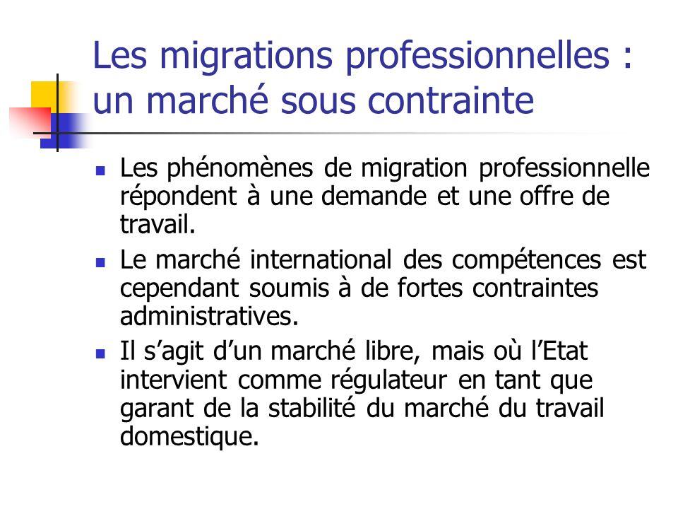 Les migrations professionnelles : un marché sous contrainte