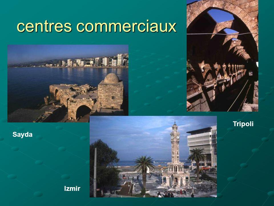 centres commerciaux Tripoli Sayda Izmir