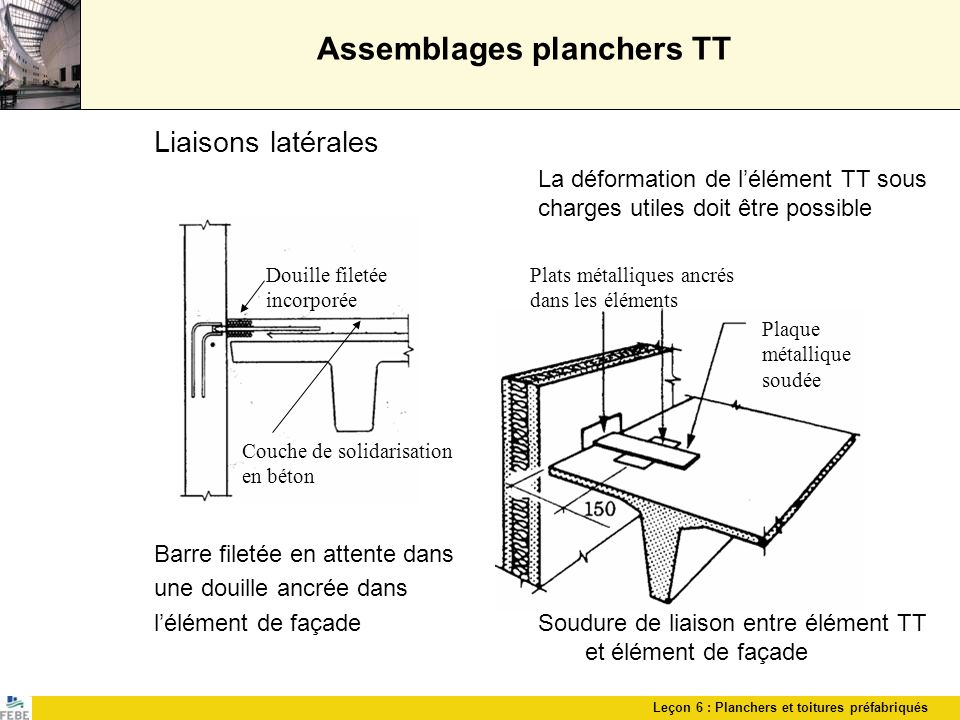 Assemblages planchers TT