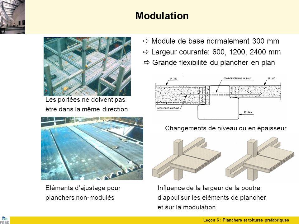 Modulation  Module de base normalement 300 mm