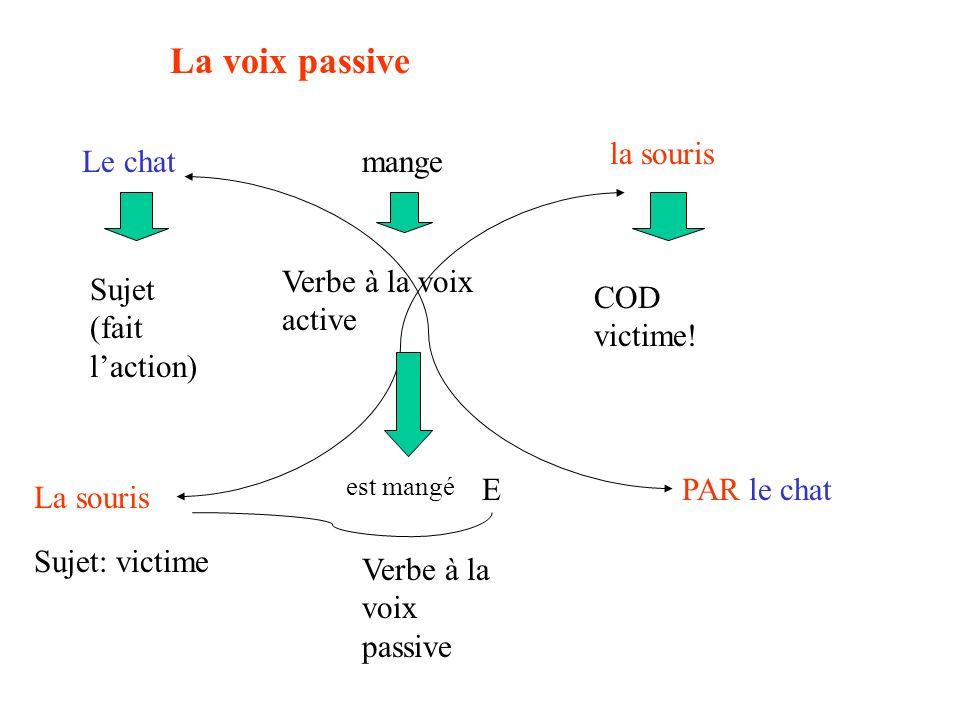 La voix passive la souris Le chat mange Verbe à la voix active
