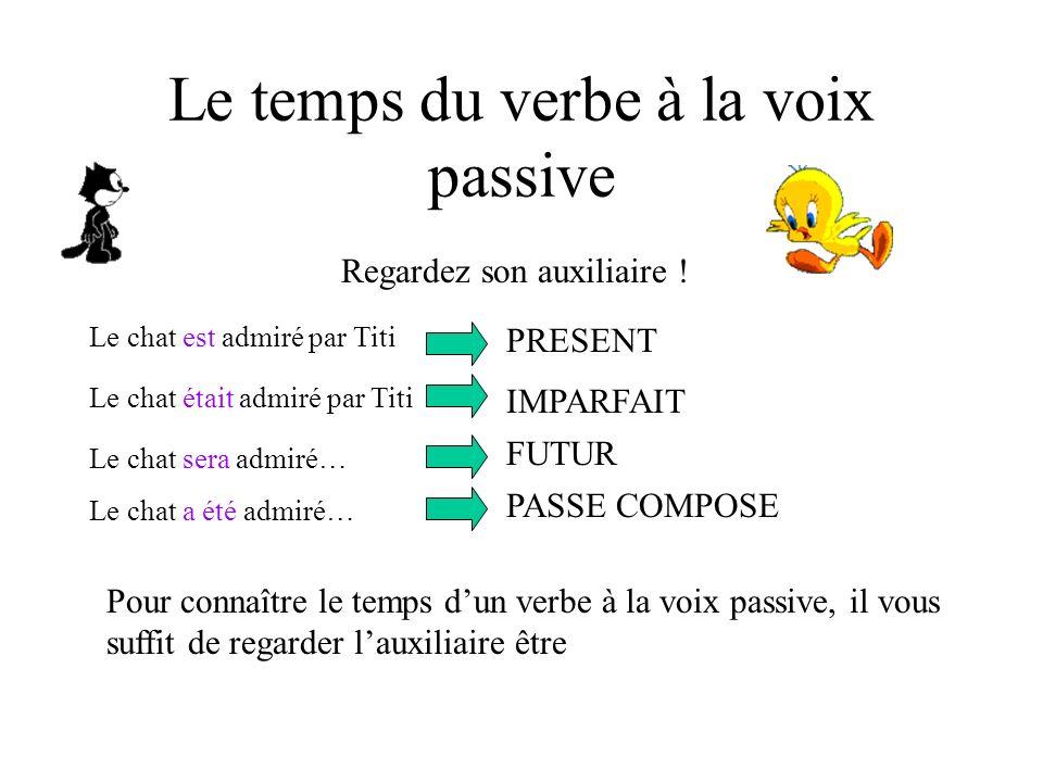 Le temps du verbe à la voix passive