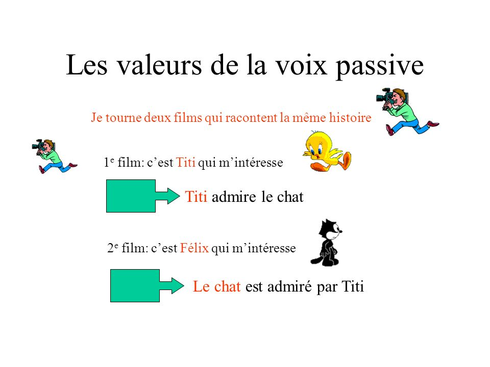 Les valeurs de la voix passive