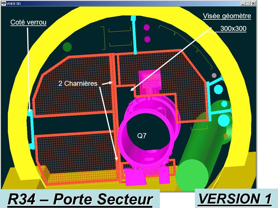 R34 – Porte Secteur VERSION 1 Visée géomètre 300x300 Coté verrou