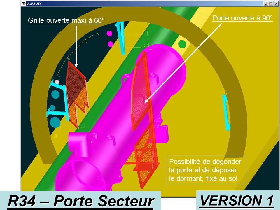 R34 – Porte Secteur VERSION 1 Porte ouverte à 90°