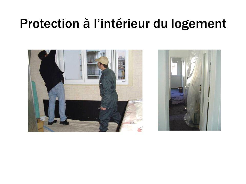 Protection à l'intérieur du logement