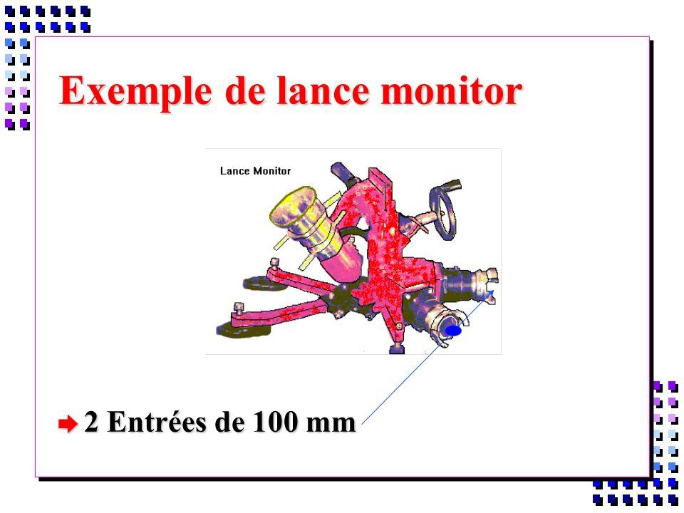 Exemple de lance monitor