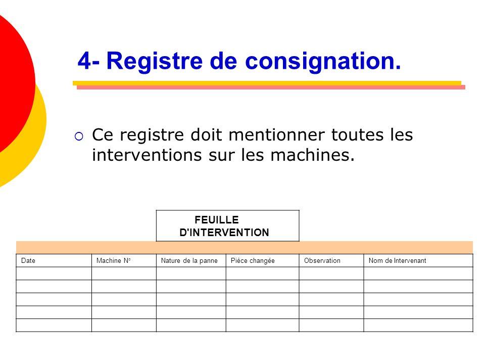 4- Registre de consignation.
