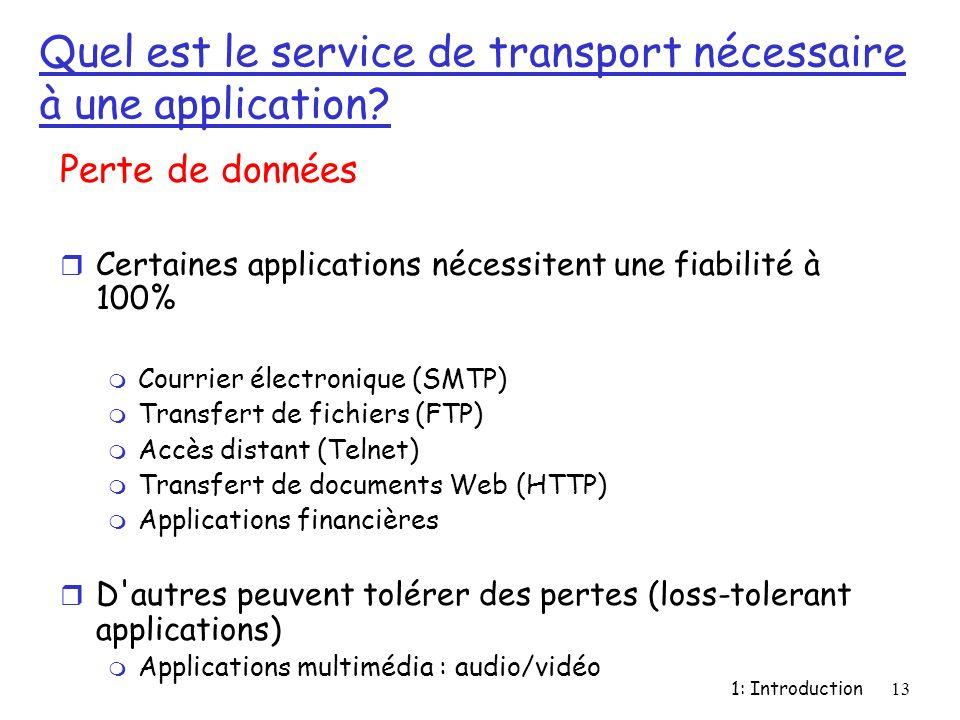 Quel est le service de transport nécessaire à une application