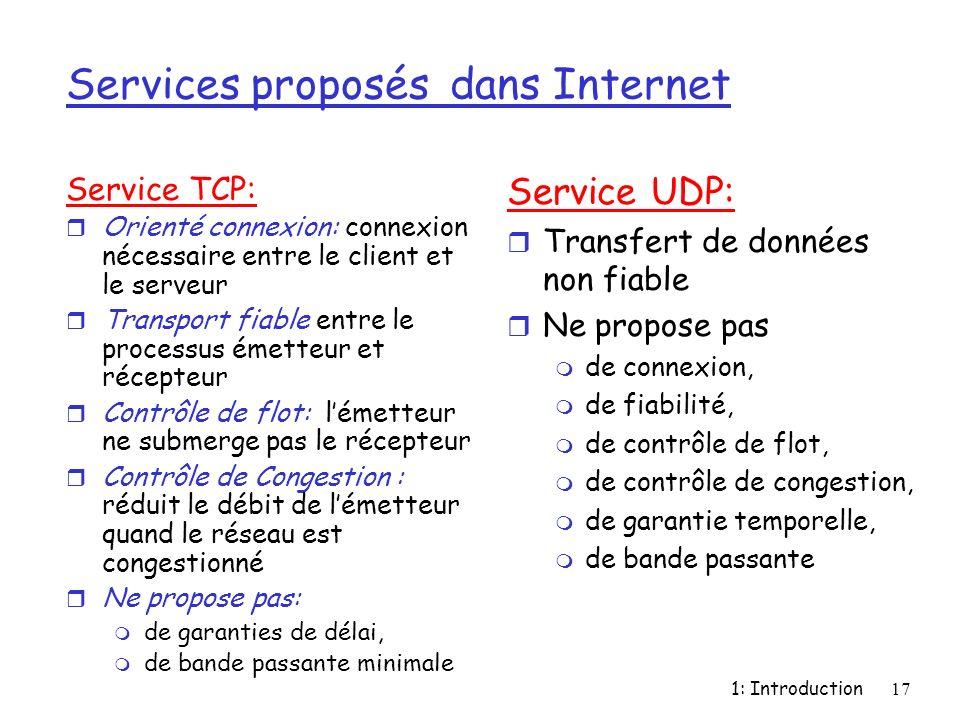 Services proposés dans Internet