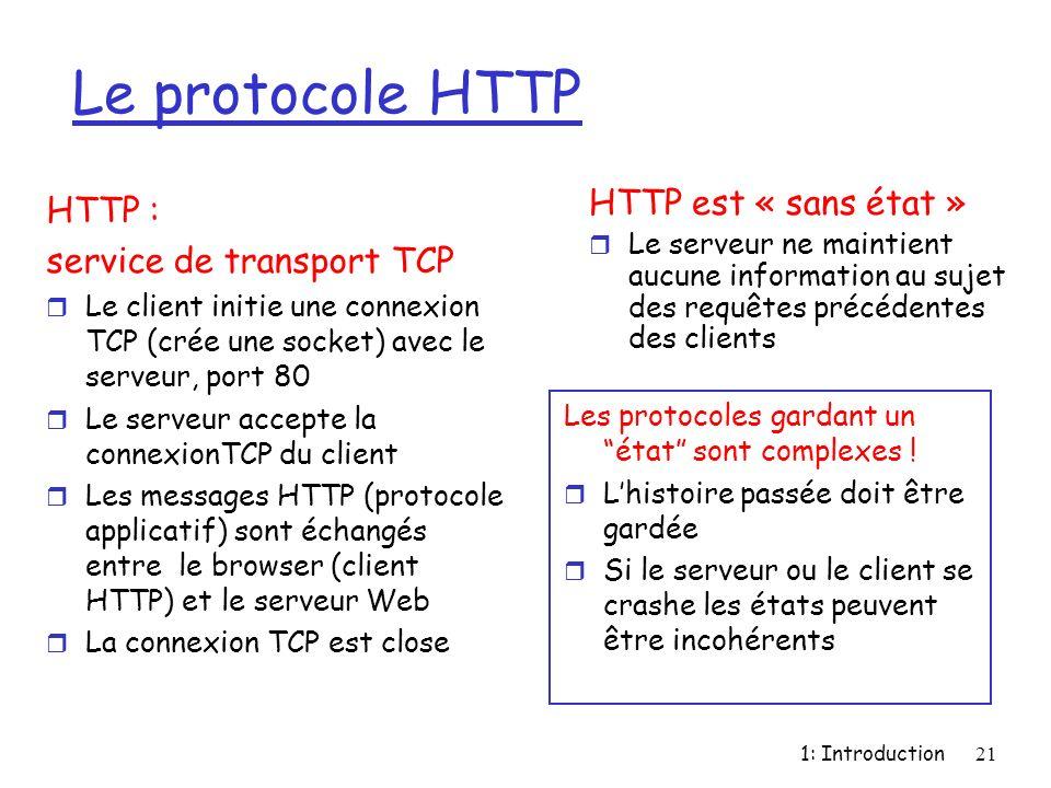 Le protocole HTTP HTTP est « sans état » HTTP :