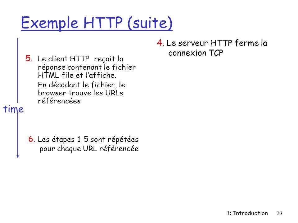 Exemple HTTP (suite) time 4. Le serveur HTTP ferme la connexion TCP