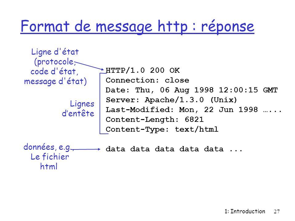 Format de message http : réponse