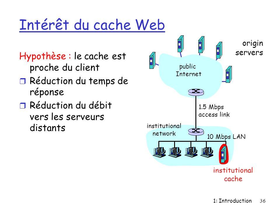 Intérêt du cache Web Hypothèse : le cache est proche du client