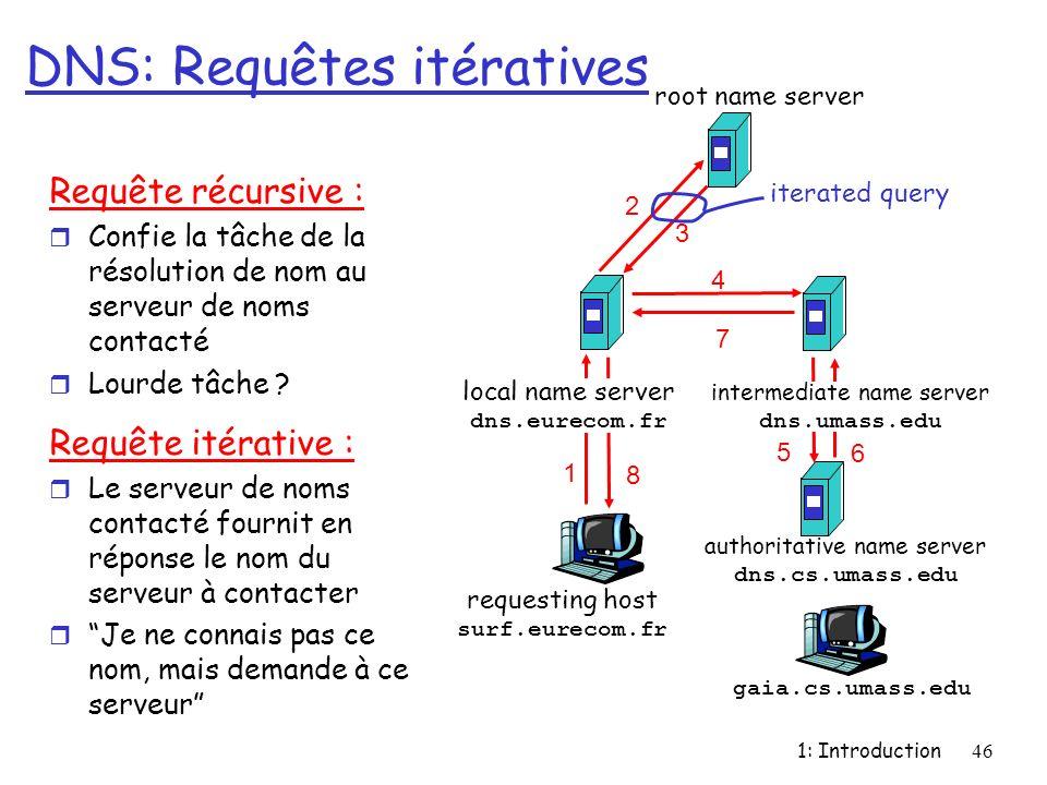 DNS: Requêtes itératives