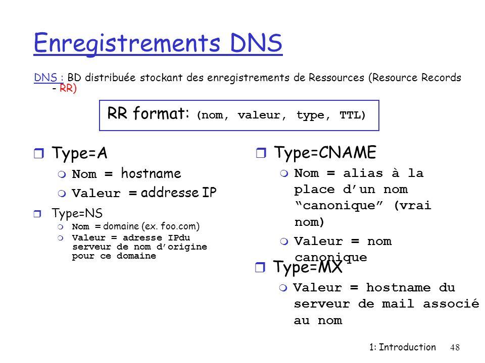 RR format: (nom, valeur, type, TTL)