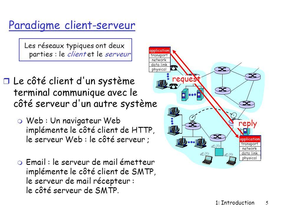 Paradigme client-serveur