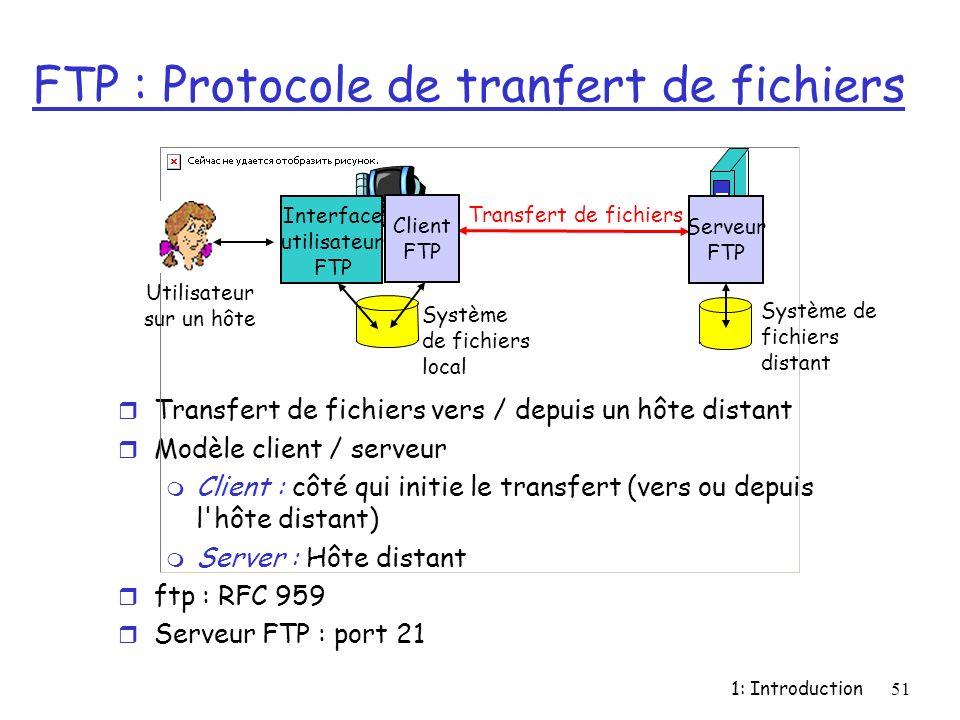 FTP : Protocole de tranfert de fichiers