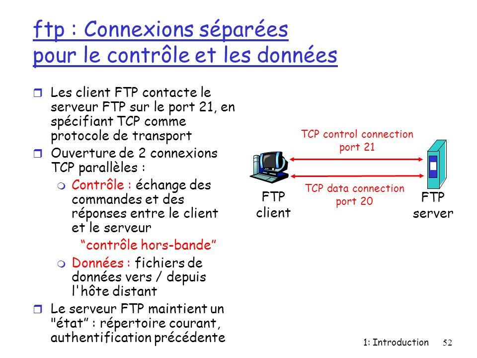ftp : Connexions séparées pour le contrôle et les données