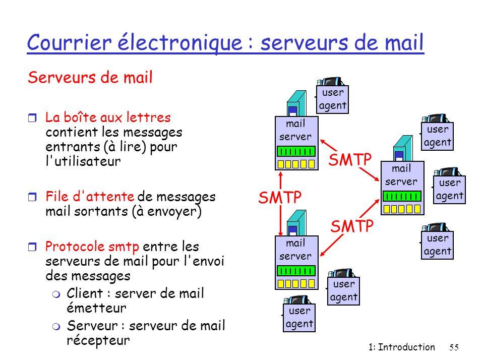Courrier électronique : serveurs de mail
