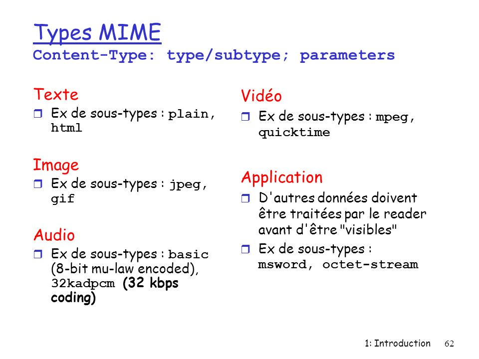 Types MIME Content-Type: type/subtype; parameters