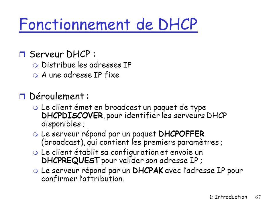 Fonctionnement de DHCP