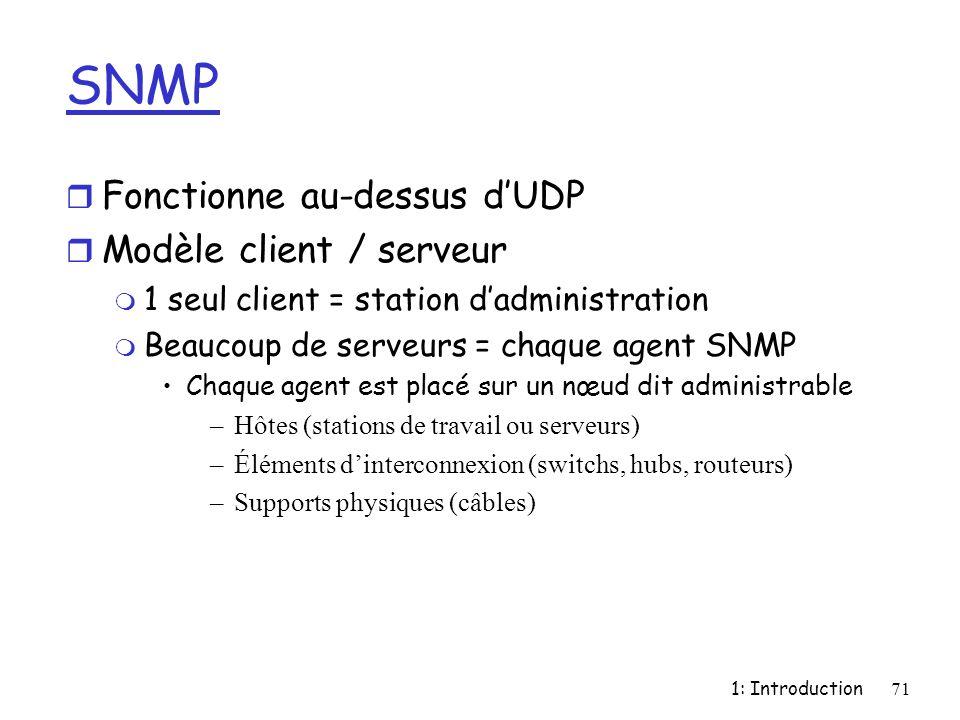 SNMP Fonctionne au-dessus d'UDP Modèle client / serveur