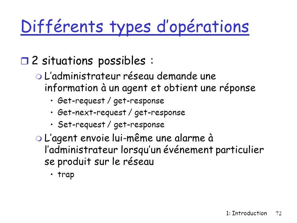Différents types d'opérations
