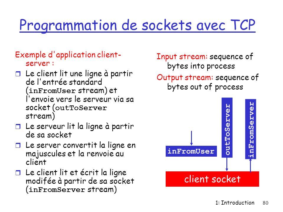 Programmation de sockets avec TCP