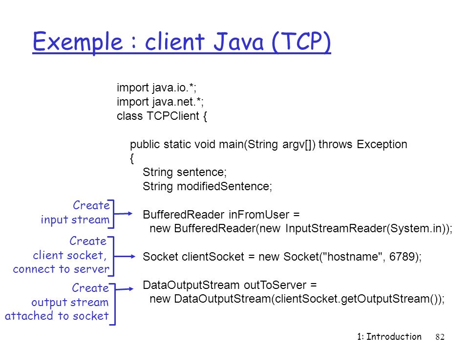 Exemple : client Java (TCP)