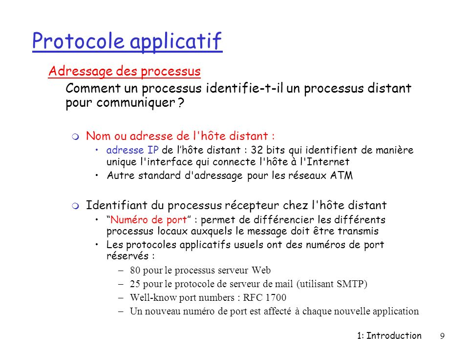 Protocole applicatif Adressage des processus