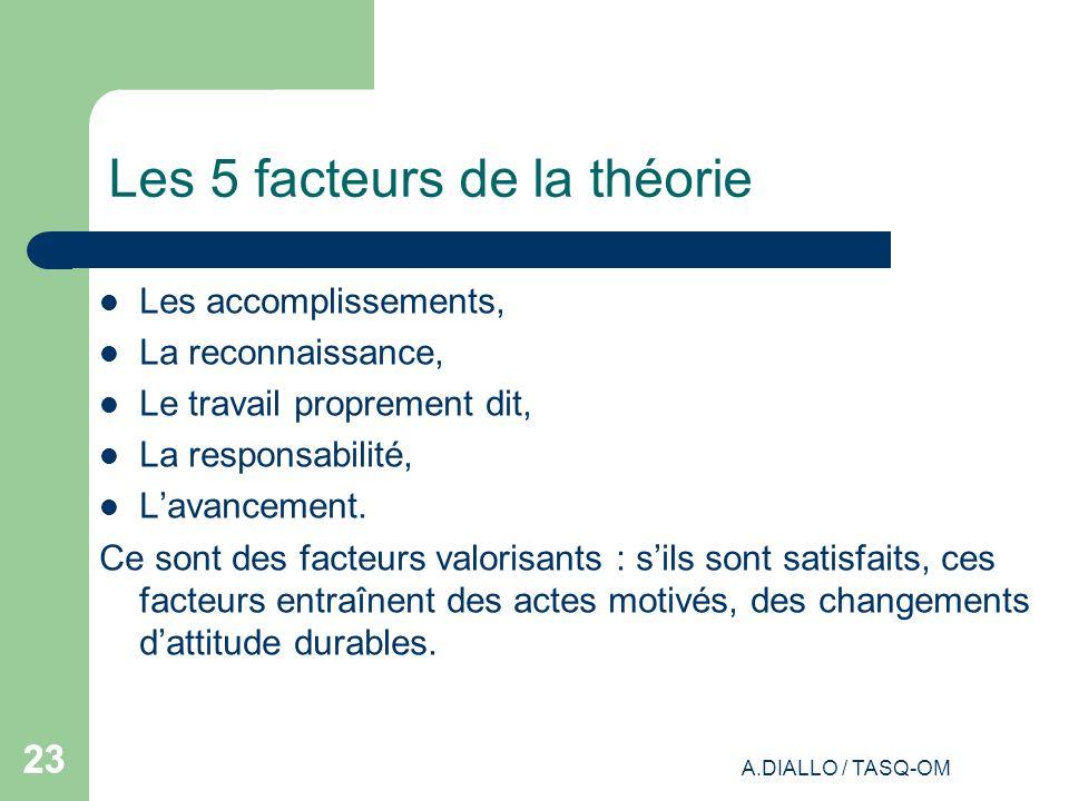 Les 5 facteurs de la théorie