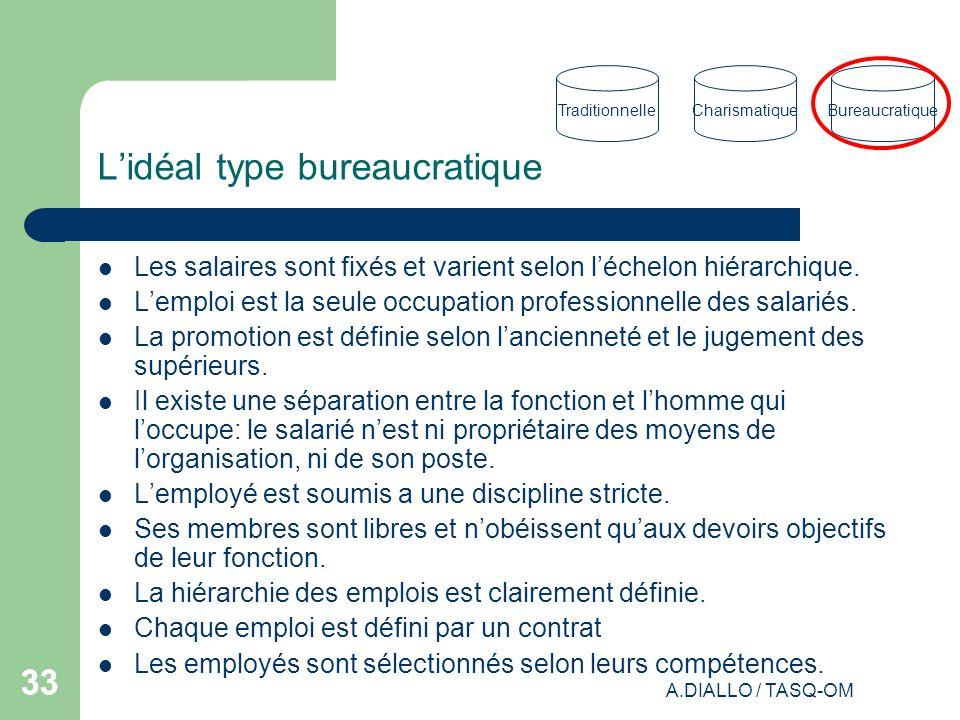 L'idéal type bureaucratique