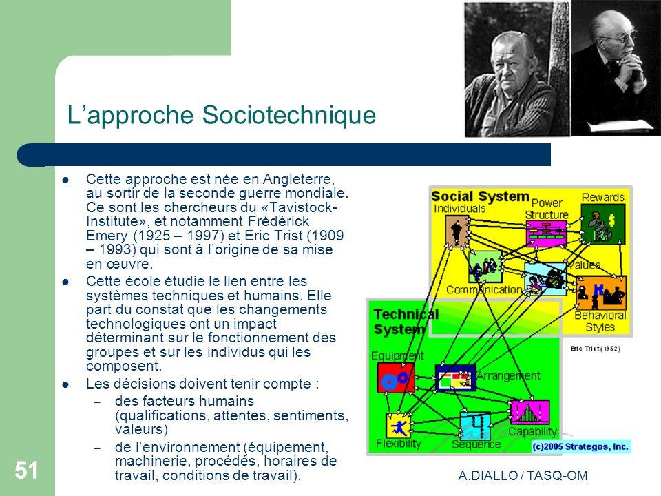 L'approche Sociotechnique