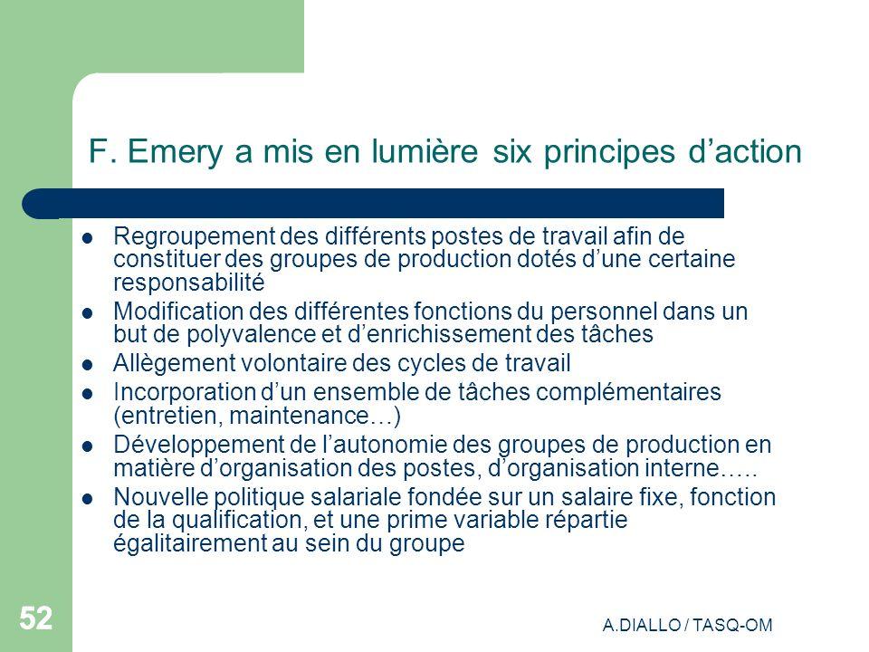 F. Emery a mis en lumière six principes d'action