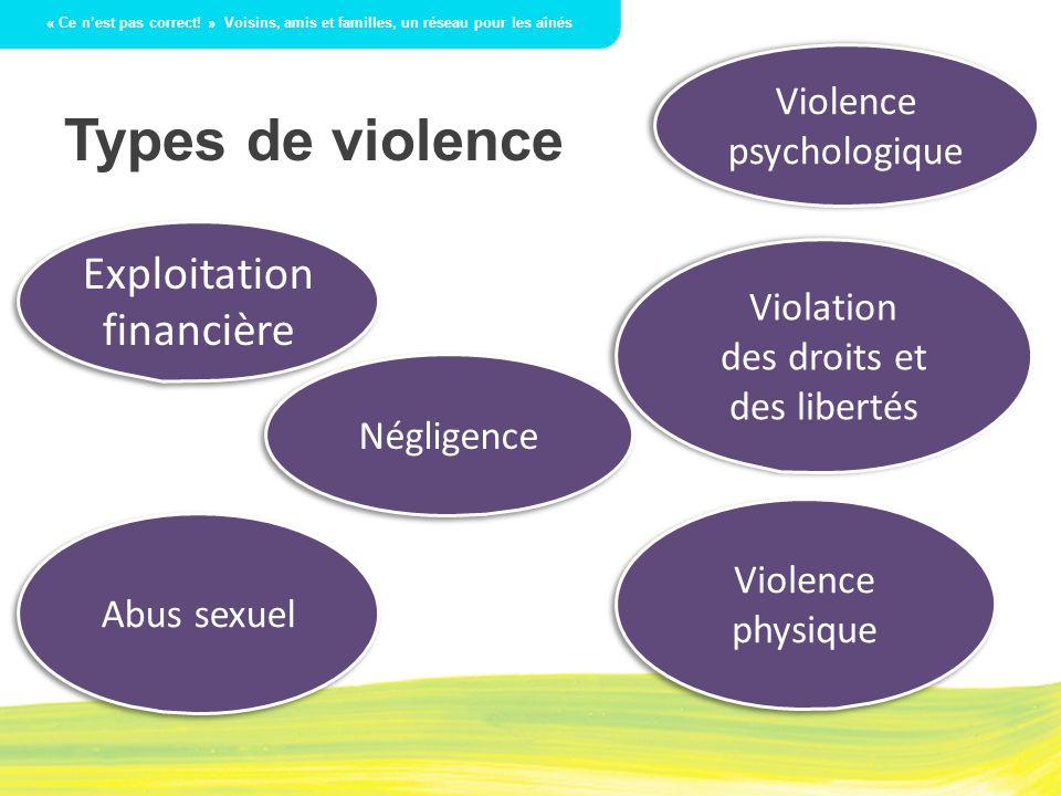 Types de violence Exploitation financière Violence psychologique