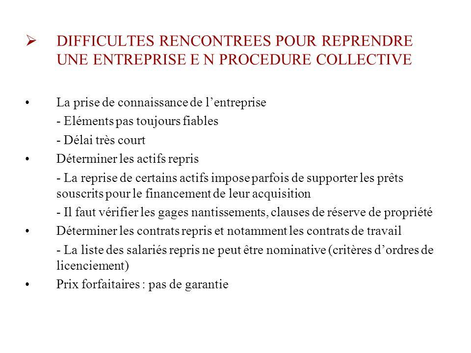 DIFFICULTES RENCONTREES POUR REPRENDRE UNE ENTREPRISE E N PROCEDURE COLLECTIVE