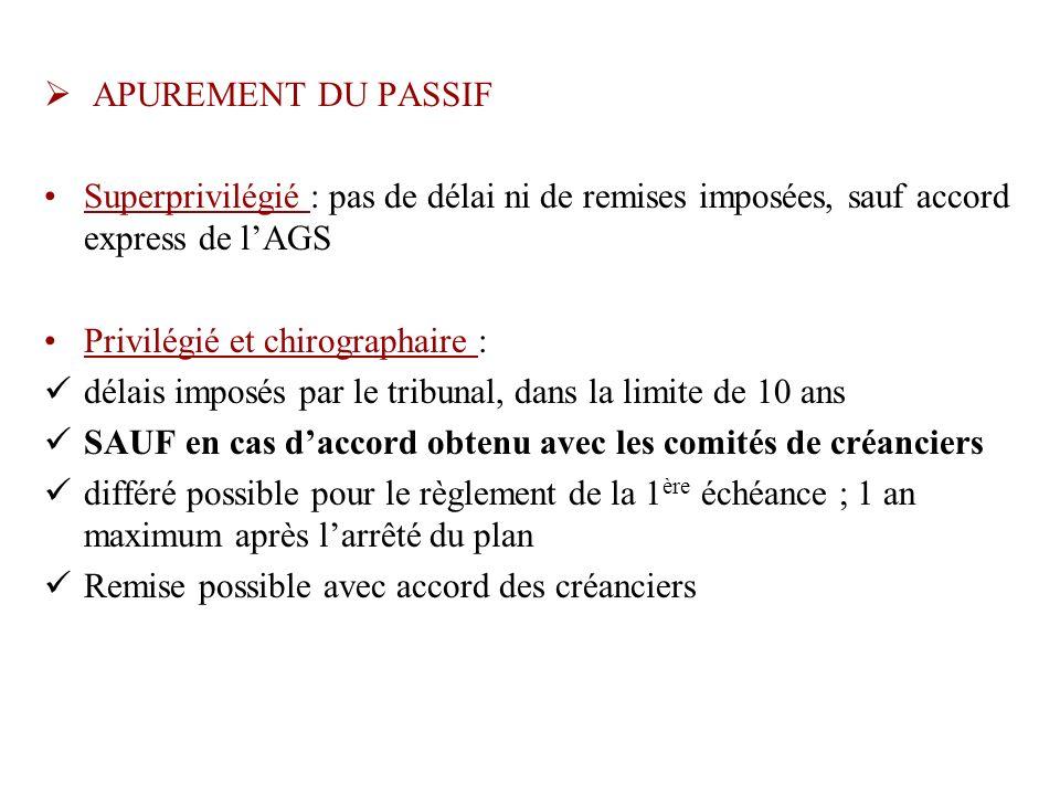 APUREMENT DU PASSIF Superprivilégié : pas de délai ni de remises imposées, sauf accord express de l'AGS.