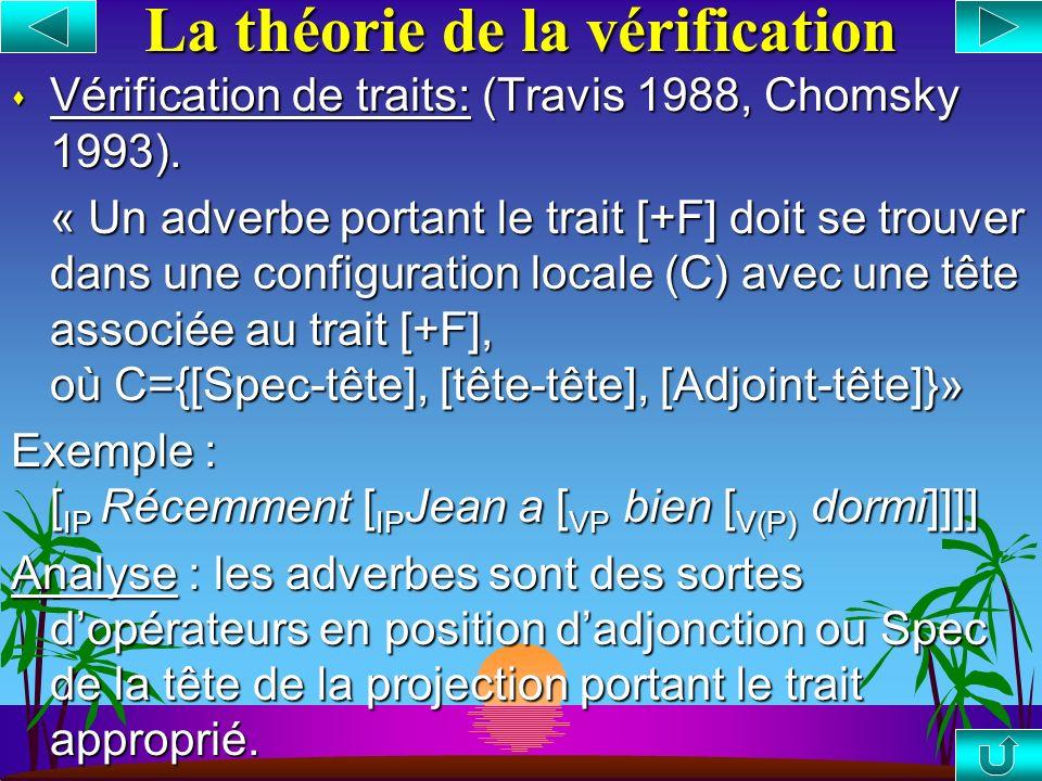 La théorie de la vérification