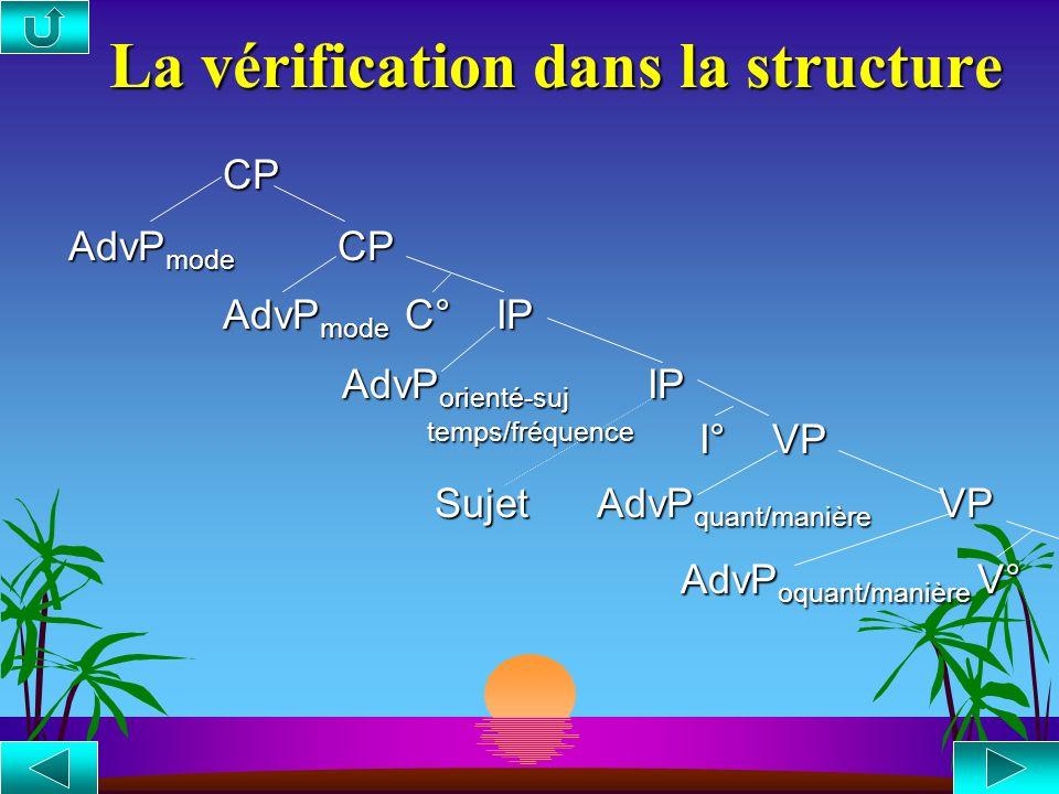 La vérification dans la structure