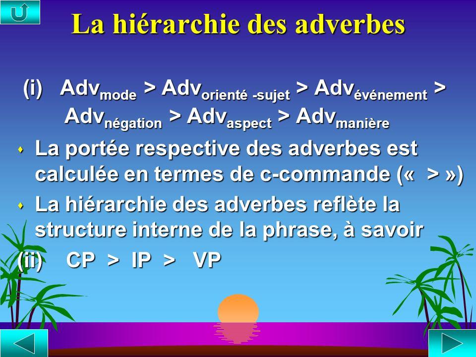 La hiérarchie des adverbes