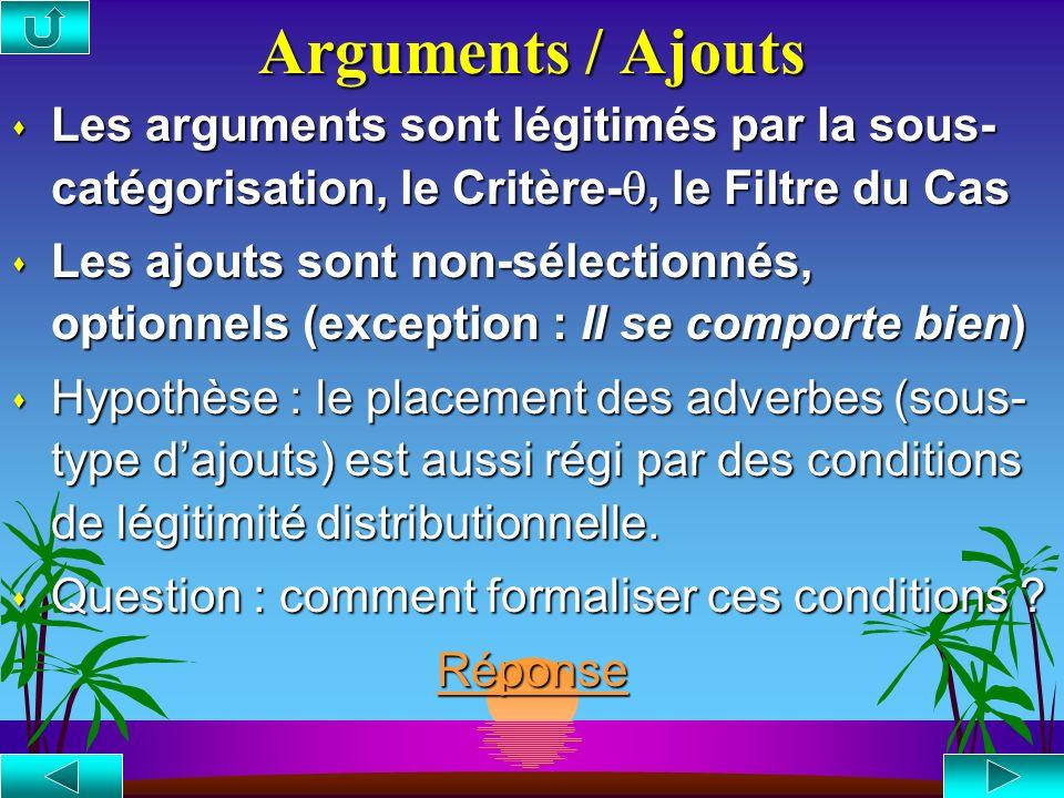Arguments / Ajouts Les arguments sont légitimés par la sous-catégorisation, le Critère-, le Filtre du Cas.