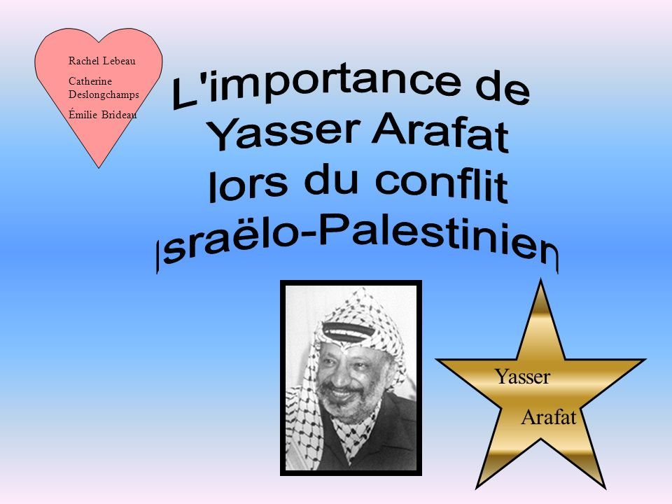 L importance de Yasser Arafat lors du conflit Israëlo-Palestinien