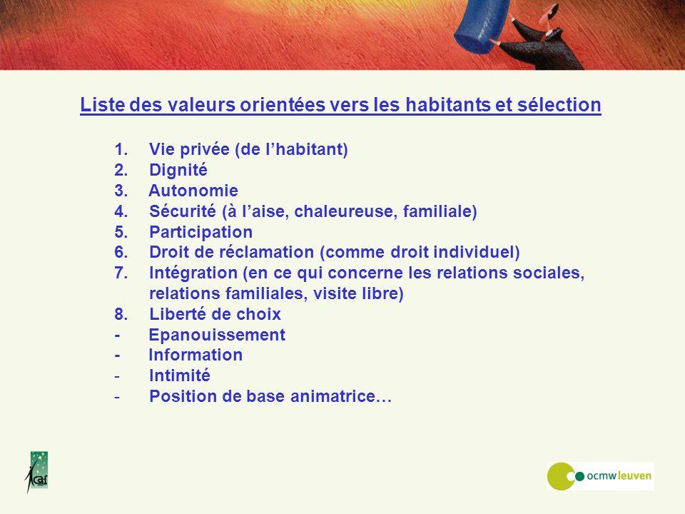 Liste des valeurs orientées vers les habitants et sélection
