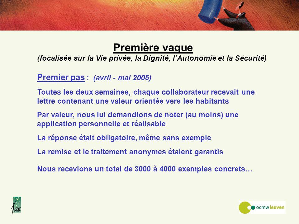 Première vague Premier pas : (avril - mai 2005)