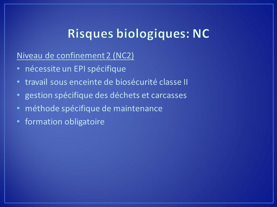 Risques biologiques: NC