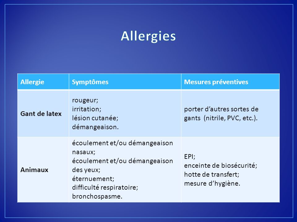 Allergies Allergie Symptômes Mesures préventives Gant de latex