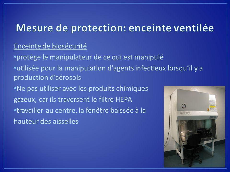 Mesure de protection: enceinte ventilée